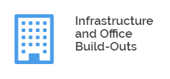 infrastructure-buildouts